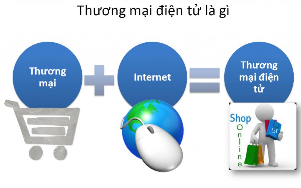 dang-ky-website-thuong-mai-dien-tu