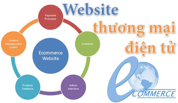 web-thuong-mai-dien-tu